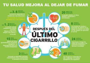 Como mejora tu salud al dejar de fumar